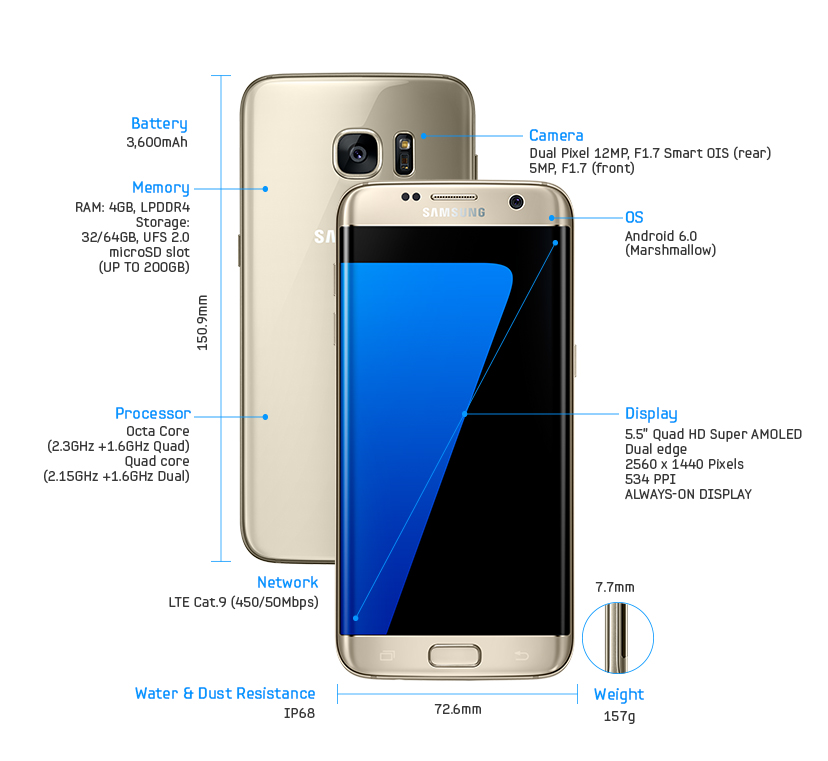 GalaxyS7edge spec