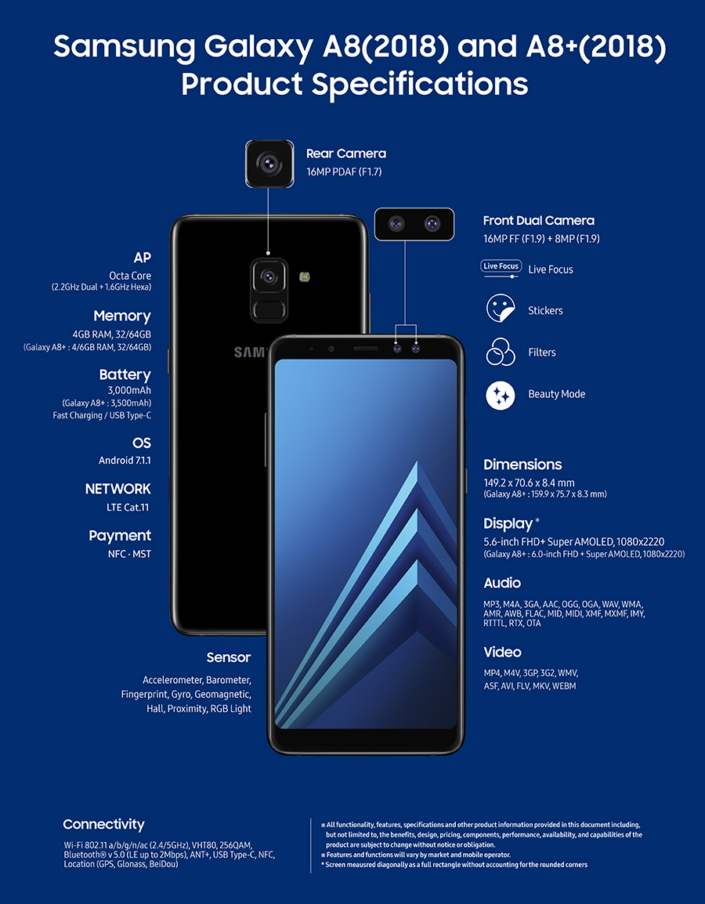 Galaxy A82018 A8-Plus-2018 Specification sheet Main 2
