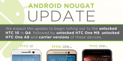 HTC 10 ще получи ъпдейт до Android 7.0 Nougat преди края на 2016 г.