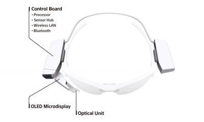 Нова разработка на Sony може да превърне всякакви очила в алтернатива на Google Glass