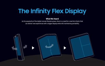 Смартфонът със сгъваем дисплей Samsung Galaxy F може да се появи през март на премиум цена от $1770
